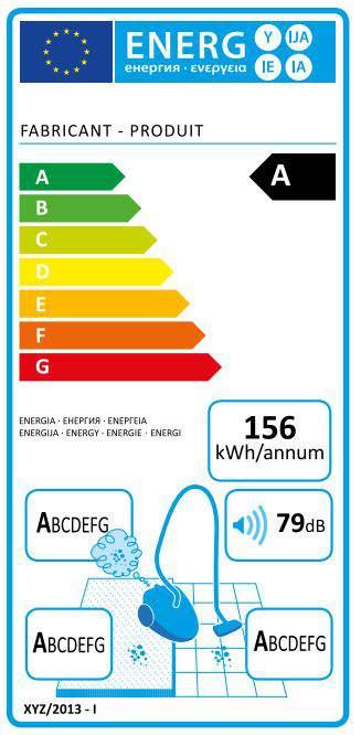 Etiquette énergétique aspirateur