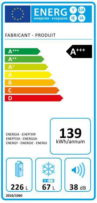 Etiquette énergétique appareils de type froid